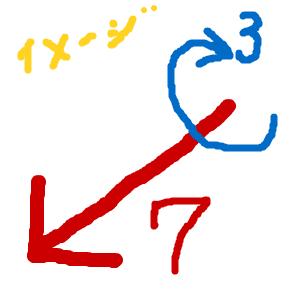 Cocolog_oekaki_2011_05_19_21_44